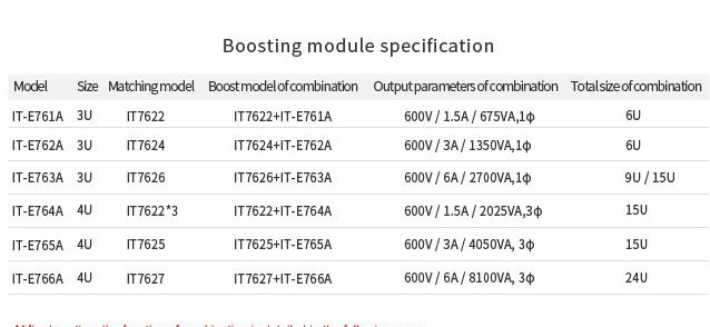 IT-E7600 Boosting Modules