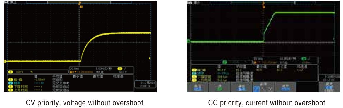 ITECH IT-M3100 CC/CV
